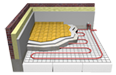 radiant floor heat graphic